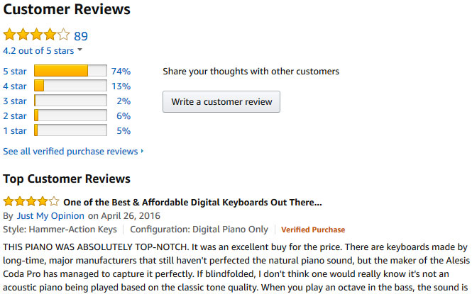 Alesis Coda Customer Reviews on Amazon