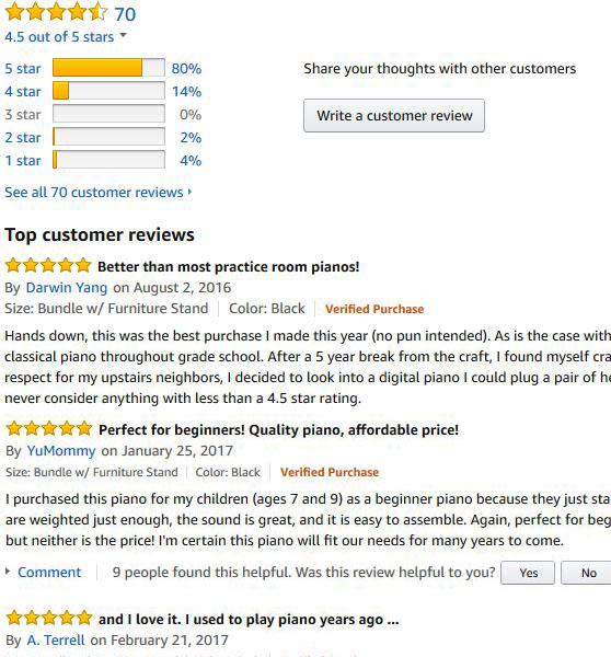 Casio Privia PX-160 reviews