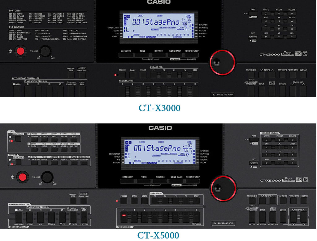 Casio CT-X3000 and CT-X5000