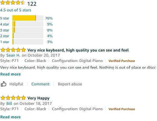 Yamaha P45 customer reviews